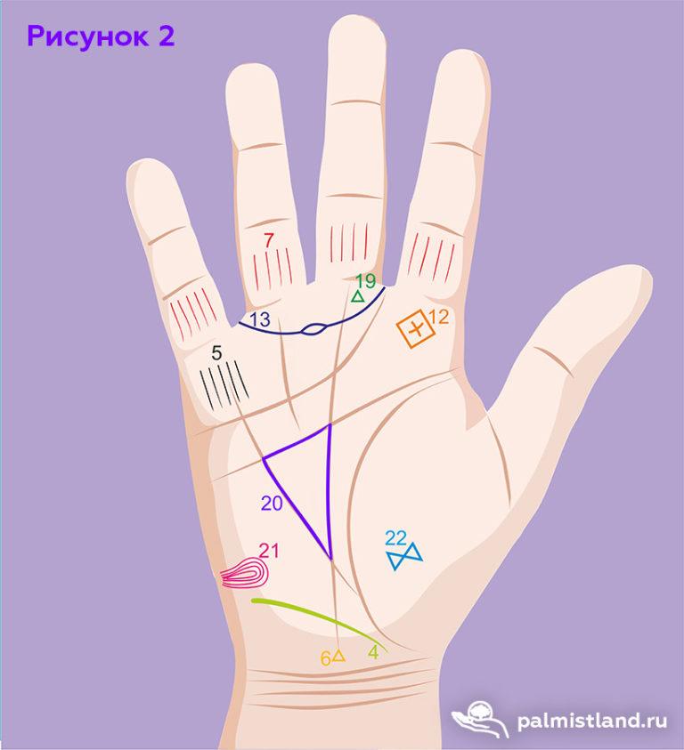 знаки экстрасенсорики на руках 2